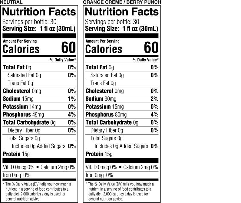 ProSource NoCarb Nutritional Facts Panel
